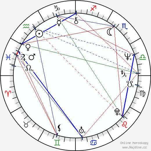 Cristine Rose wikipedie wiki 2019, 2020 horoskop