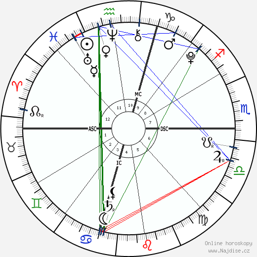 Cruz Beckham wikipedie wiki 2020, 2021 horoskop