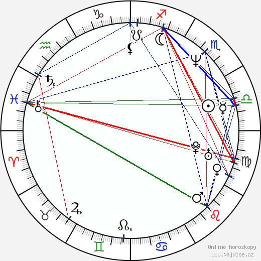Crystal Waters wikipedie wiki 2018, 2019 horoskop
