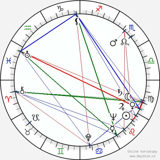 Ctibor Filčík wikipedie wiki 2017, 2018 horoskop