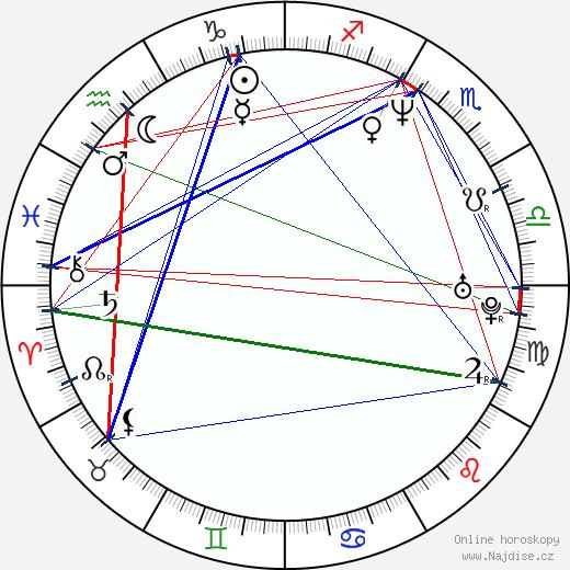 Cuba Gooding Jr. wikipedie wiki 2019, 2020 horoskop