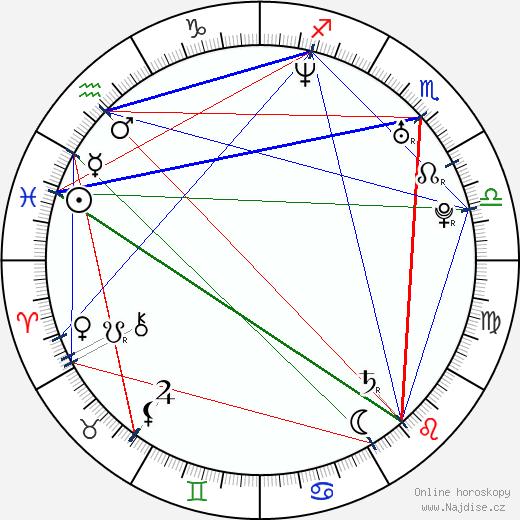 Curtis Andersen wikipedie wiki 2018, 2019 horoskop