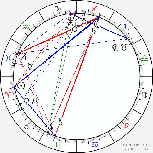 Cybernetika wikipedie wiki 2020, 2021 horoskop