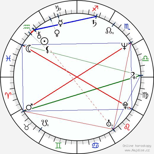 Cylk Cozart wikipedie wiki 2018, 2019 horoskop