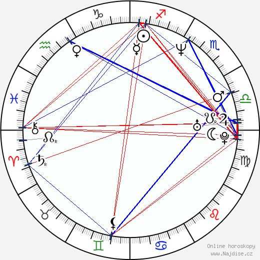 Cynthia Khan wikipedie wiki 2017, 2018 horoskop