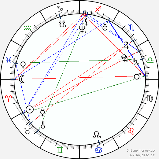 Cynthia Kirchner wikipedie wiki 2018, 2019 horoskop