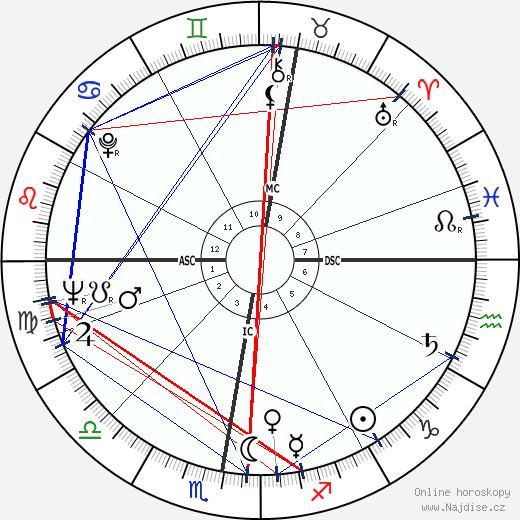 Cynthia Payne wikipedie wiki 2017, 2018 horoskop