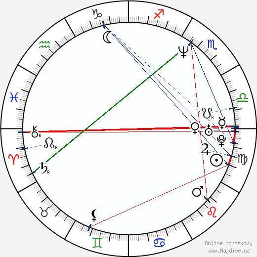 Cynthia Watros wikipedie wiki 2018, 2019 horoskop