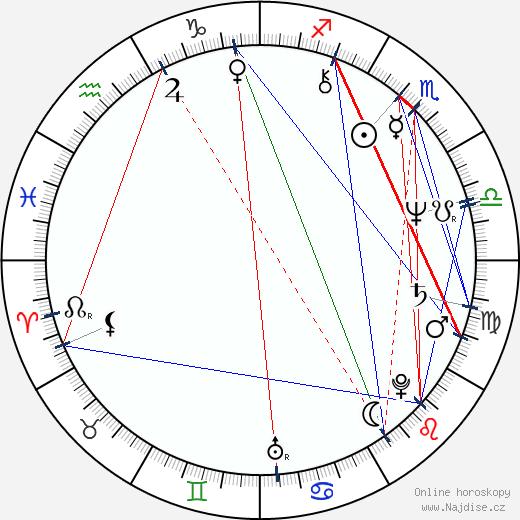 Cyril Höschl wikipedie wiki 2019, 2020 horoskop