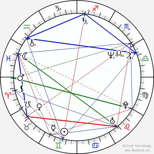 Cyril O'Reilly wikipedie wiki 2019, 2020 horoskop