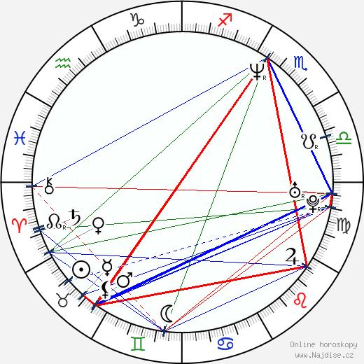 D'arcy Wretzky wikipedie wiki 2018, 2019 horoskop