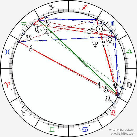D. B. Sweeney wikipedie wiki 2020, 2021 horoskop