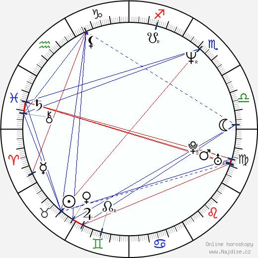 D. L. Walker wikipedie wiki 2018, 2019 horoskop