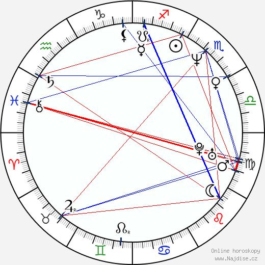 D. Sal Eaumua wikipedie wiki 2018, 2019 horoskop