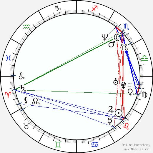 Dad Dager wikipedie wiki 2019, 2020 horoskop