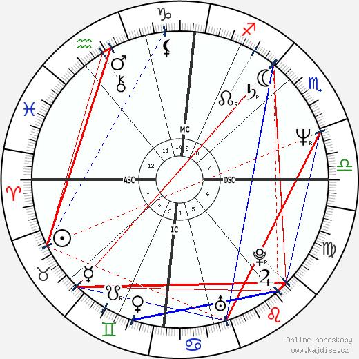 Dáda Patrasová wikipedie wiki 2020, 2021 horoskop