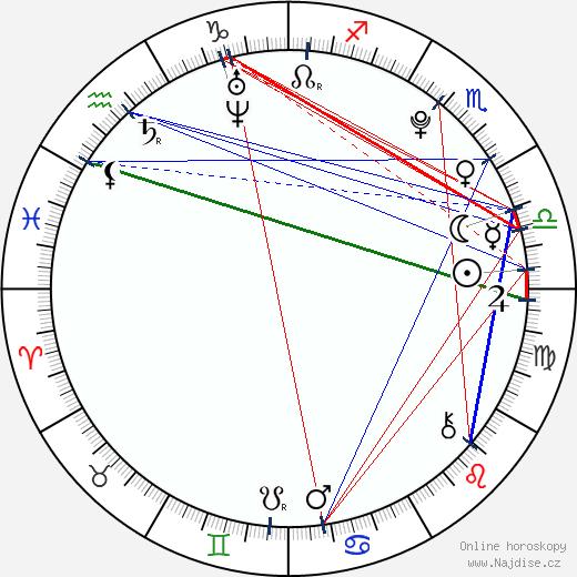 Daeg Faerch wikipedie wiki 2018, 2019 horoskop