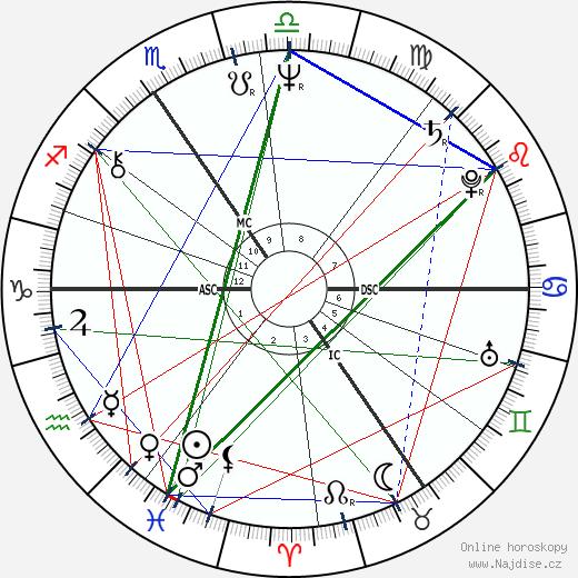 Dagmar Bláhová wikipedie wiki 2020, 2021 horoskop