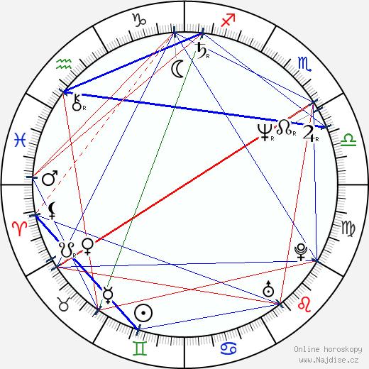 Dagmar Čárová wikipedie wiki 2019, 2020 horoskop