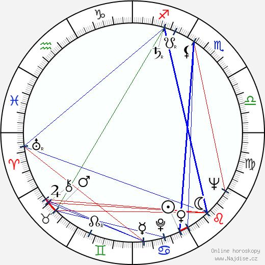 Dagmar Doubravská wikipedie wiki 2019, 2020 horoskop