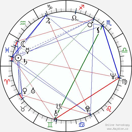 Dagmar Průchová wikipedie wiki 2020, 2021 horoskop
