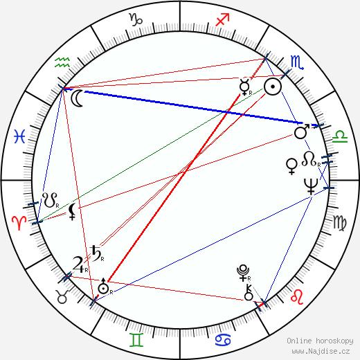 Dakin Matthews wikipedie wiki 2019, 2020 horoskop