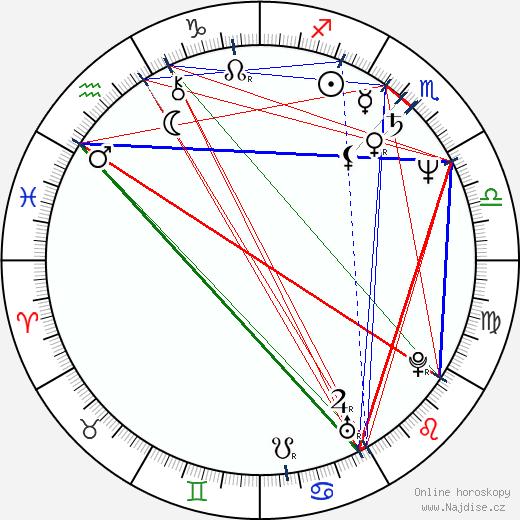 Dalibor Lipský wikipedie wiki 2020, 2021 horoskop