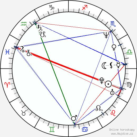 Dalibor Štys wikipedie wiki 2018, 2019 horoskop