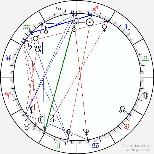 Dalton Trumbo wikipedie wiki 2019, 2020 horoskop