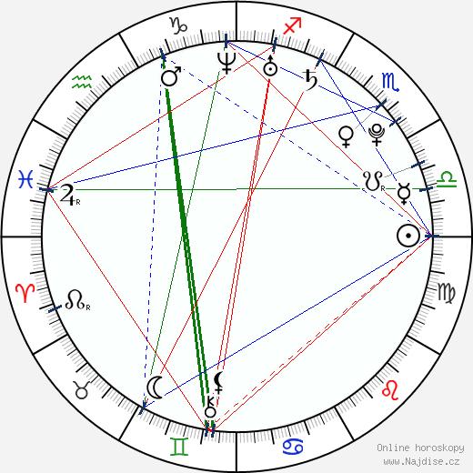 Damaine Radcliff wikipedie wiki 2018, 2019 horoskop