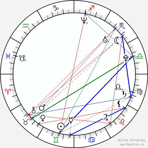 Damaine Radcliff wikipedie wiki 2017, 2018 horoskop
