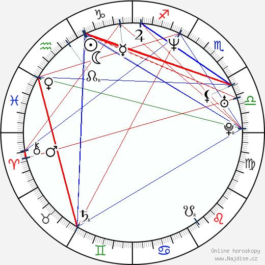 Dameon Clarke wikipedie wiki 2019, 2020 horoskop