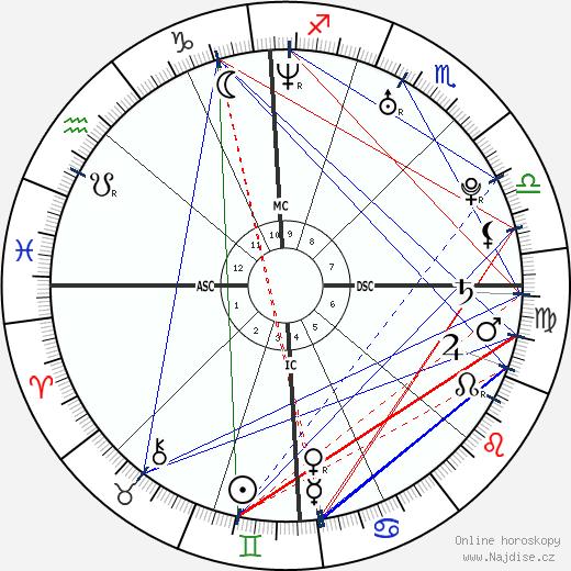 Damien Fahey wikipedie wiki 2018, 2019 horoskop