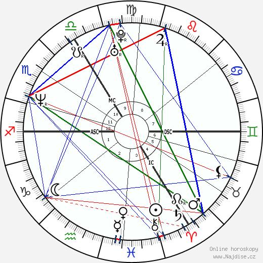 Damon Albarn wikipedie wiki 2018, 2019 horoskop