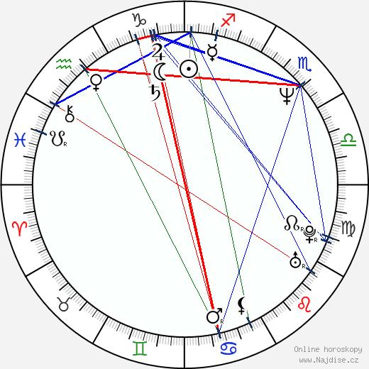 Dan Badarau wikipedie wiki 2019, 2020 horoskop