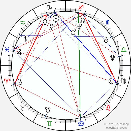 Dan Cadan wikipedie wiki 2018, 2019 horoskop