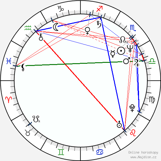 Dan Castellaneta wikipedie wiki 2018, 2019 horoskop