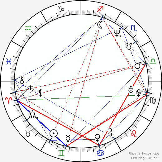 Dana Ashbrook wikipedie wiki 2019, 2020 horoskop