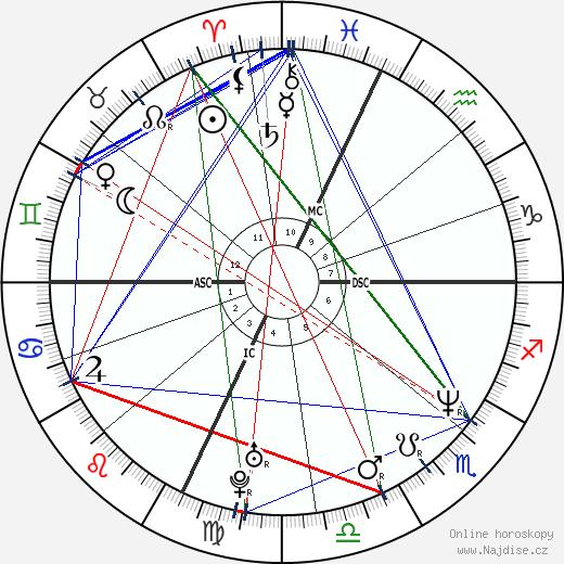 Dana Barros wikipedie wiki 2017, 2018 horoskop