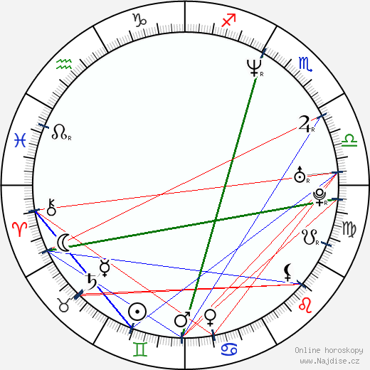 Dana Černá wikipedie wiki 2018, 2019 horoskop