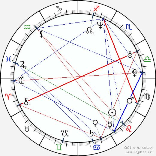 Dana Dawson wikipedie wiki 2017, 2018 horoskop