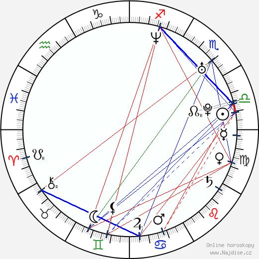Dana Todorović wikipedie wiki 2017, 2018 horoskop