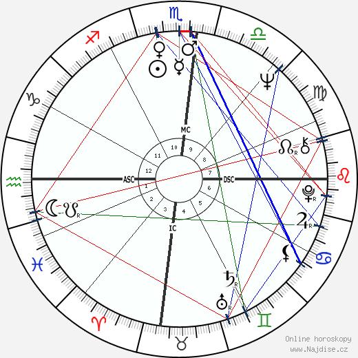 Daniel Barenboim wikipedie wiki 2019, 2020 horoskop
