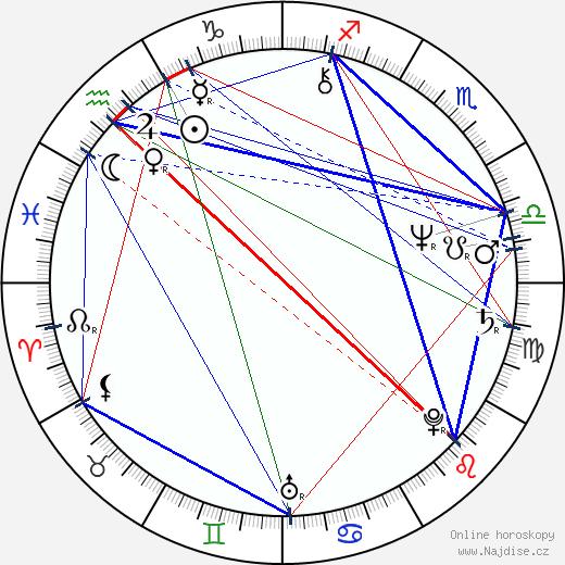 Daniel Benzali wikipedie wiki 2020, 2021 horoskop