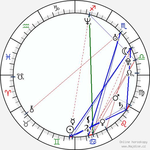 Daniel Brühl wikipedie wiki 2018, 2019 horoskop