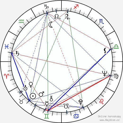 Daniel Costelle wikipedie wiki 2019, 2020 horoskop