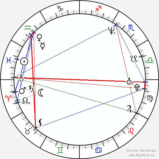 Daniel Craig wikipedie wiki 2019, 2020 horoskop