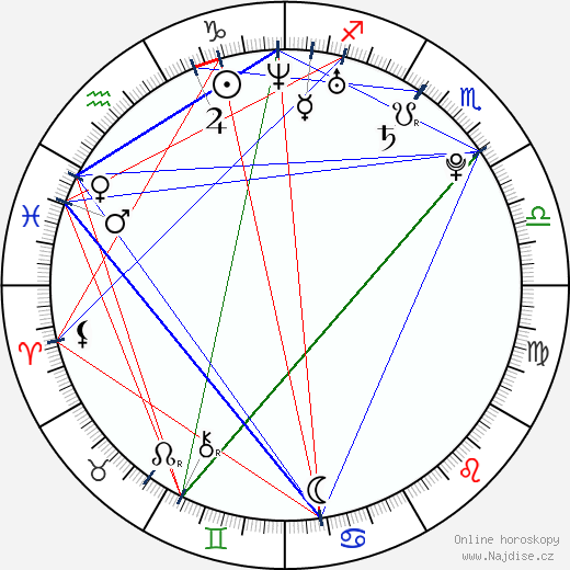 Daniel D'Alimonte wikipedie wiki 2017, 2018 horoskop