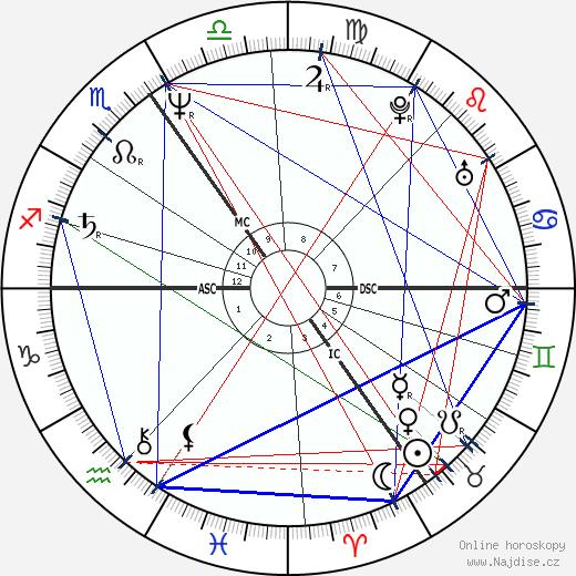 Daniel Day-Lewis wikipedie wiki 2018, 2019 horoskop