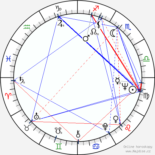Daniel Defert wikipedie wiki 2018, 2019 horoskop